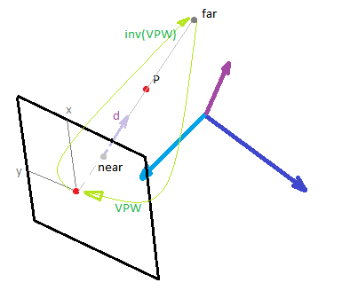 VPW matrix and its inverse